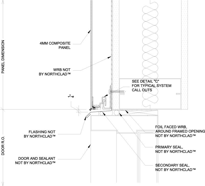 ACM Details - No Insulation - NorthClad