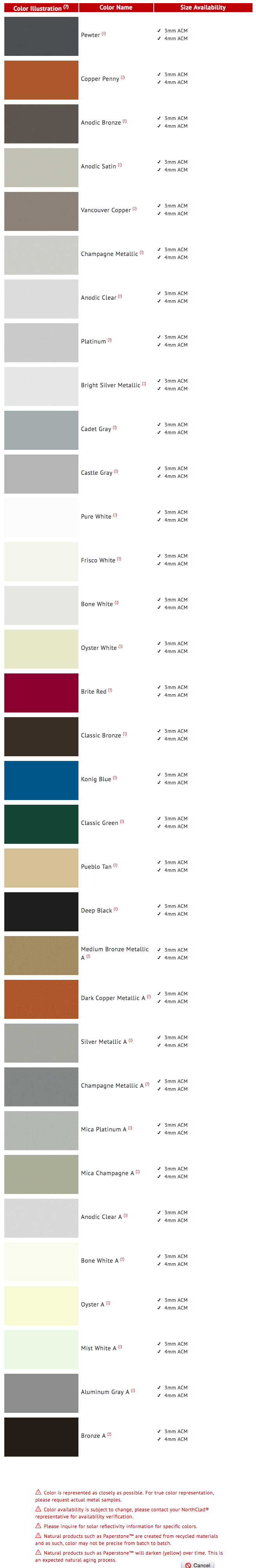 Fastener Series Color Options - NorthClad